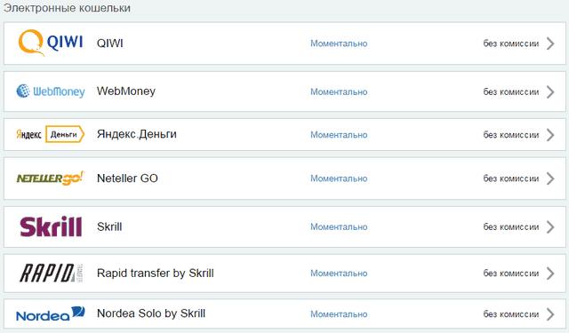 Как делать ставки на спорт через кошельки – Киви, Яндекс деньги, Webmoney