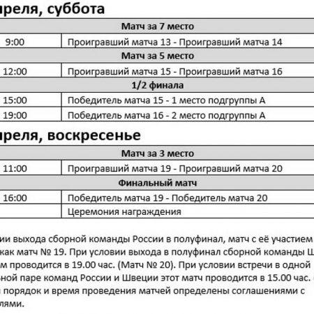 Расписание матчей чемпионата мира по хоккею с мячом 2020: где смотреть игры сборных России, Швеции, Финляндии